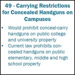 49 Conceal Carry